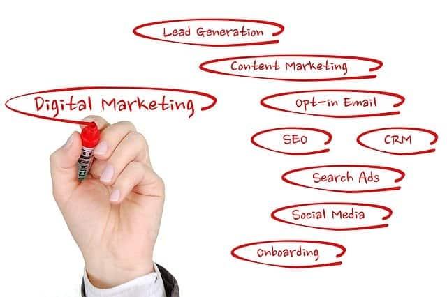 4 Ways For Online Marketing